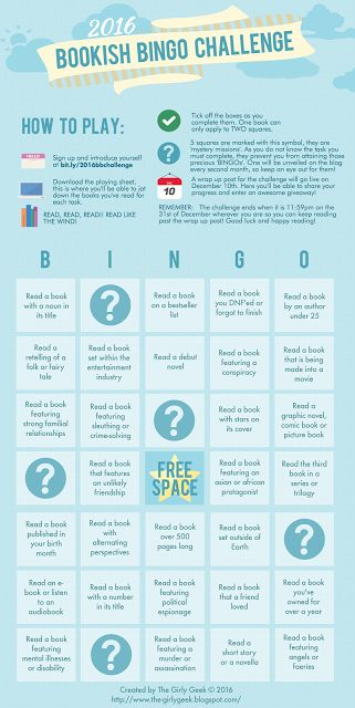 It's that time of year again folks!! Buckle up, because it's time for the 2016 Bookish Bingo Challenge!   I created the 2015 Bookish Bing...