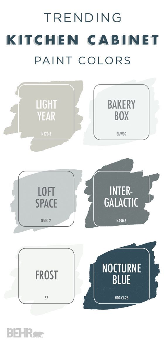 This collection of trending paint colors would look great on your kitchen cabinets. If you're looking for a light neutral color, try a fresh coat of Bakery Box, Light Year, or Frost. If you want a darker color that's a little moody, Intergalactic or Nocturne Blue could be the perfect choice for you. Explore the rest of BEHR's line of stunning interior paints to find the perfect shade for your home.