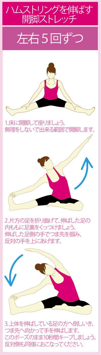 開脚運動で骨盤・股関節の歪みを解消する