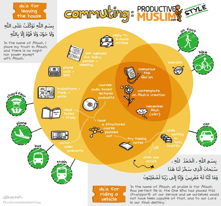 Make your journeys to work or school more productive by commuting the ProductiveMuslim style!