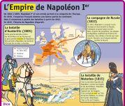 L'empire de Napoléon Ier - Le Petit Quotidien, le seul site d'information quotidienne pour les 6 - 10 ans !