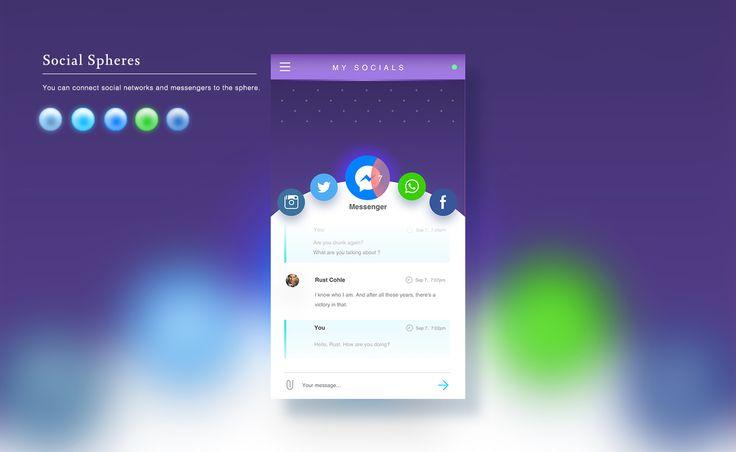 Sphere ◉ on Behance