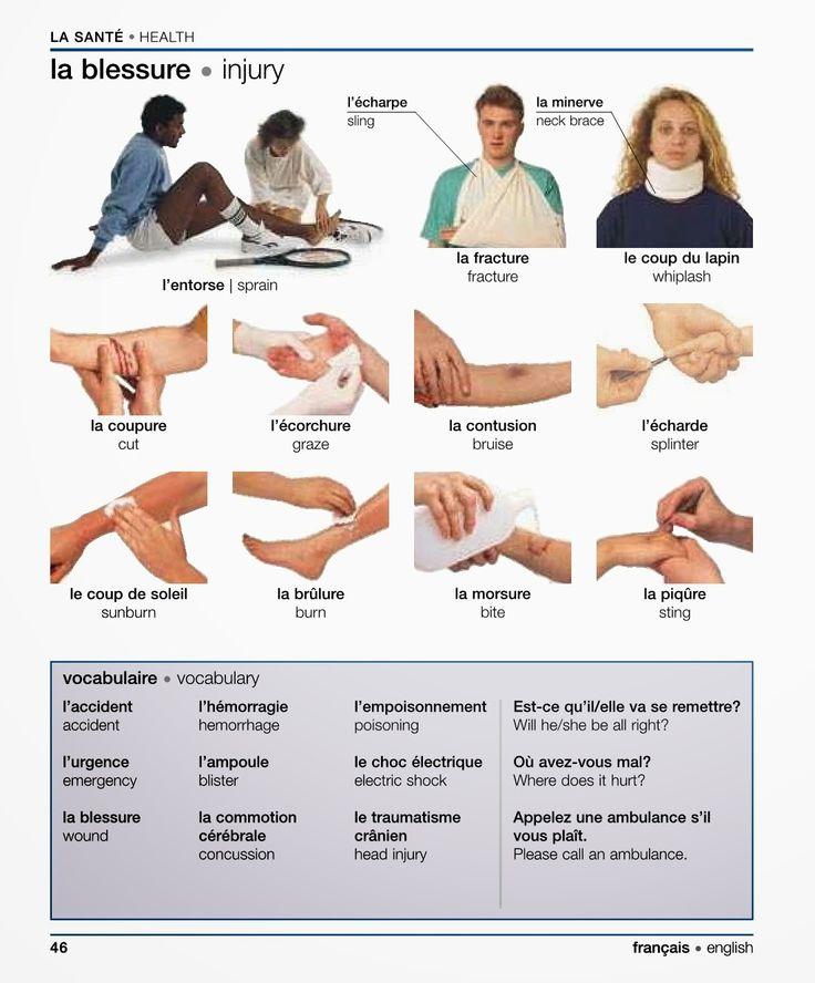 """""""La blessure   Injury"""": lexique élémentaire bilingue dans la catégorie """"La santé   Health"""" d'un dictionnaire visuel français-anglais"""
