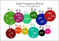 Phase 2 High-Frequency Words