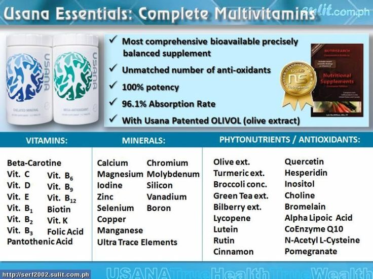 Best rated multivitamin for women
