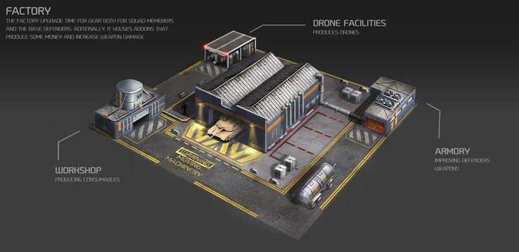 Military Factory area concept by ARTOFJUSTAMAN.deviantart.com on @deviantART