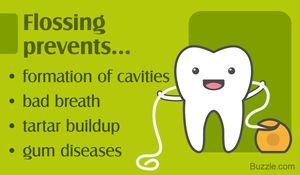 Health Benefits of Flossing Teeth