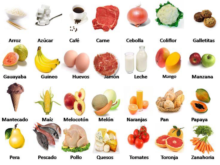 Verduras y Alimentos con sus Nombres en Español para imprimir | Para niños