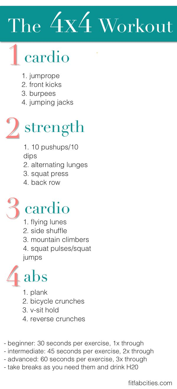 Printable Workout: The 4x4 Workout for Cardio, Strength and Abs