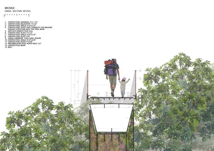 Three Projects for Machu Picchu by LLONAZAMORA « Landscape Architecture Works   Landezine