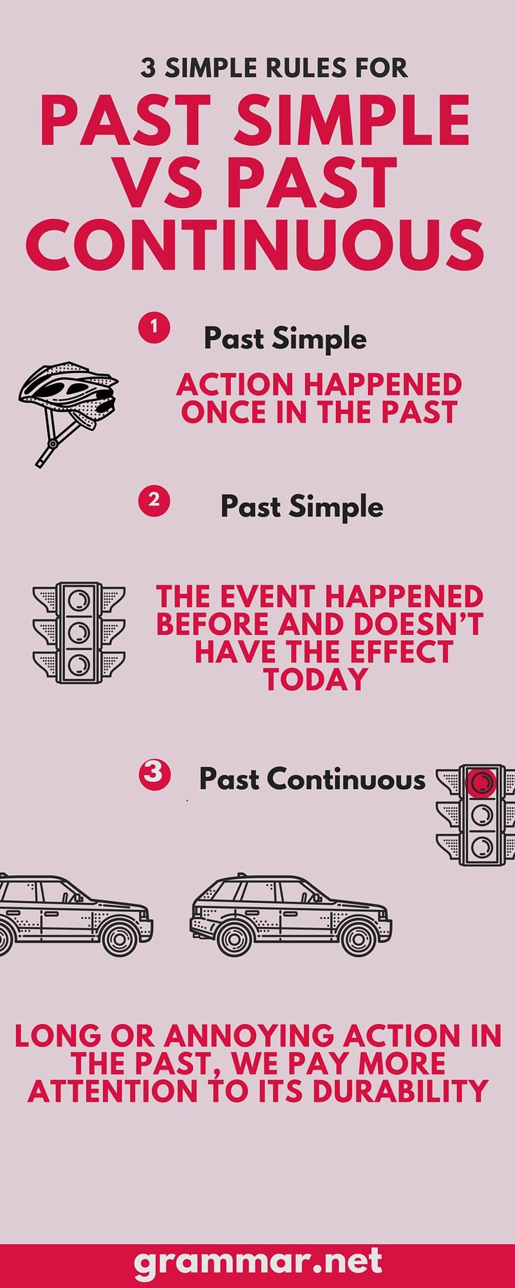 simple past or past progressive Report past, temporary or repeated activity with past progressive review adverbs and progressive use in background activities.