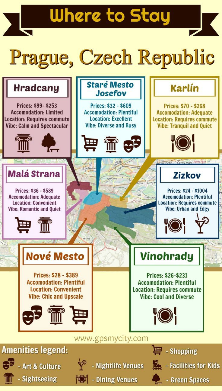 Home to diversity, Prague abounds in accommodation options varied in terms of price, service, comfort, and location. Follow this guide to find out where to stay in Prague and explore its best residential areas.