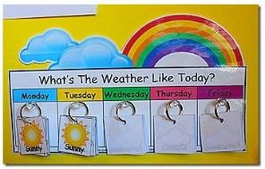 Weather chart to add to the classroom calendar... great way to keep track of weather for the week and talk about how it can change daily. I would break each day into two weather words, how it looks (sunny, snowy, rainy, foggy) and how it feels (hot, cold, warm, chilly).