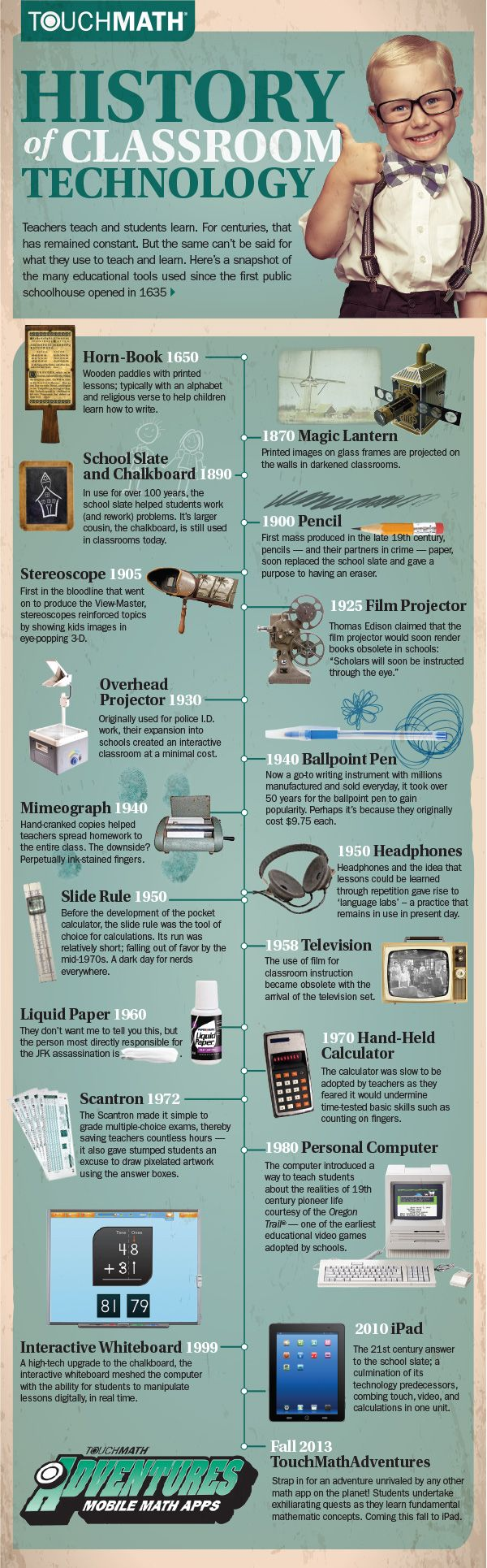 History of Classroom Technology - Wow how times have changed! Some things are missing though like the Document Camera, Internet, and Pinterest? :)