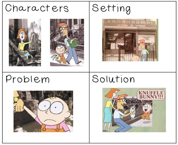 Knuffle Bunny: A Cautionary Tale, by: Mo Willems - The Classroom Key