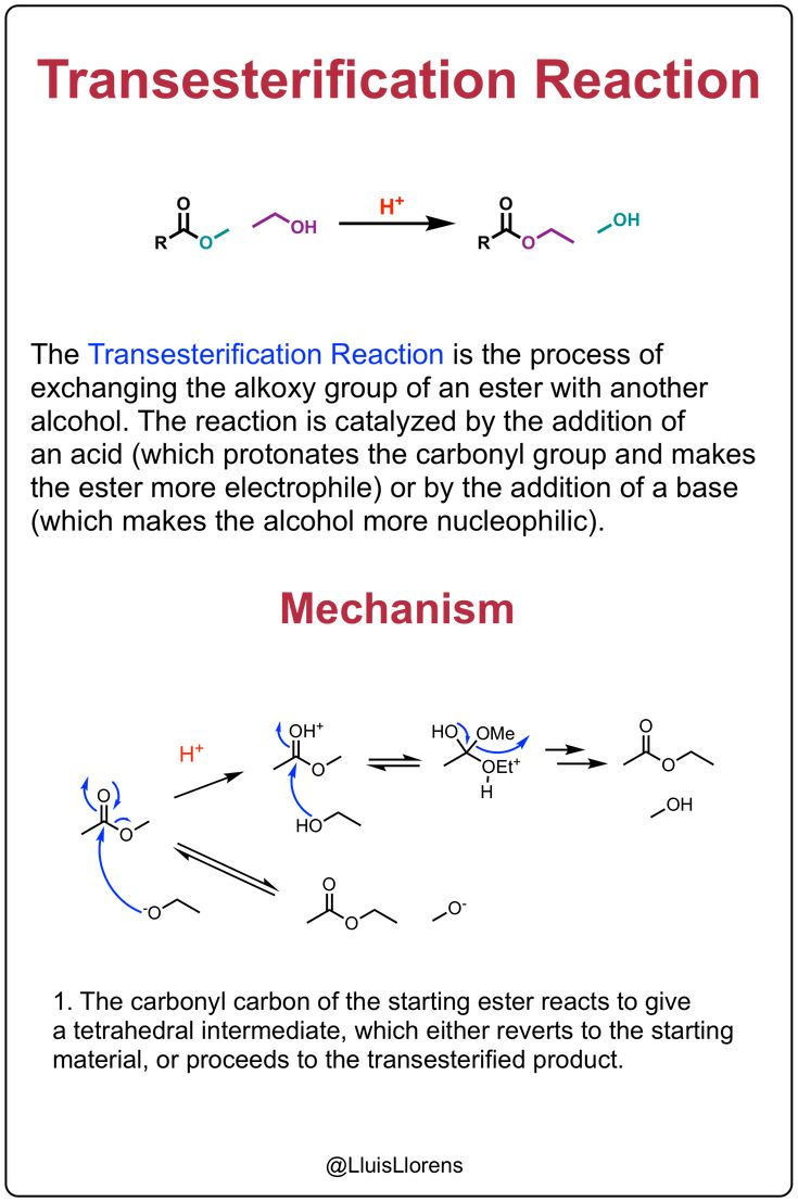 Transesterification Reaction In 2021 Organic Chemistry Medicine Studies Organic Chem What is nucleophilic addition reaction
