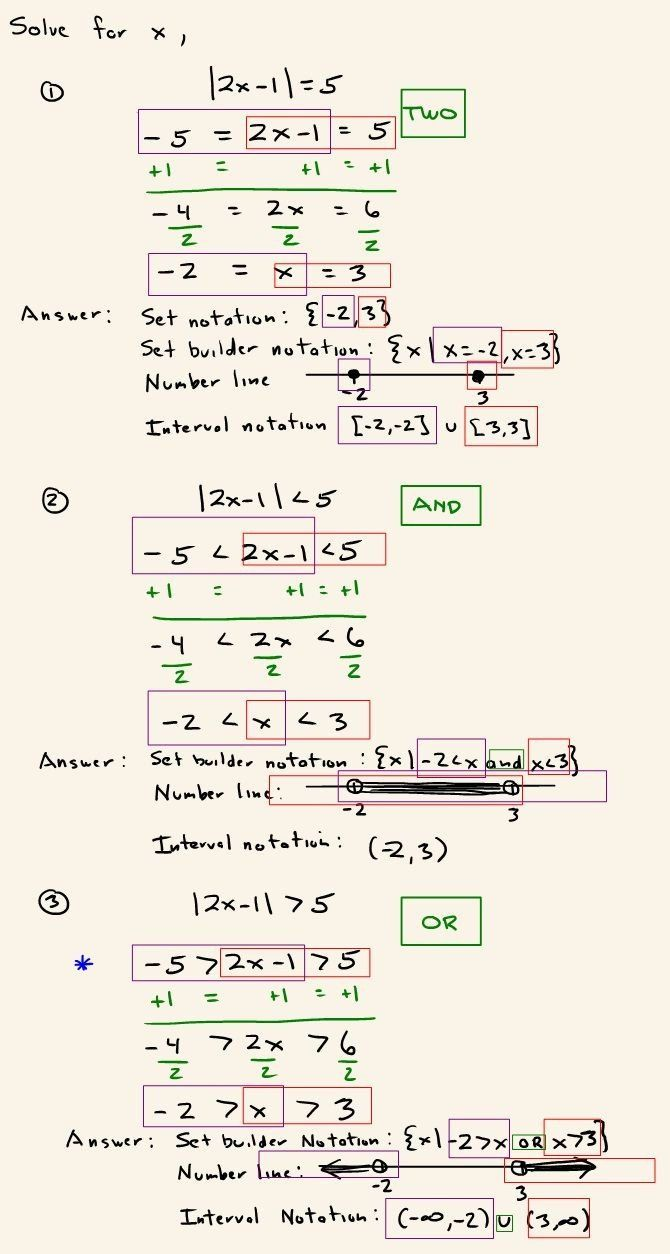 Solving Absolute Value Equations Worksheet Solving Absolute Value Equations And Inequalitie In 2020 Absolute Value Equations Absolute Value Absolute Value Inequalities