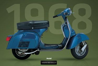 An ode to the little scooter that could including then & now, the Vespa today, and the Vespa lifestyle. Description from slipp.in. I searched for this on bing.com/images