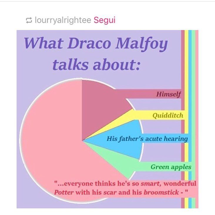 His father will hear about this || Draco Malfoy Funny