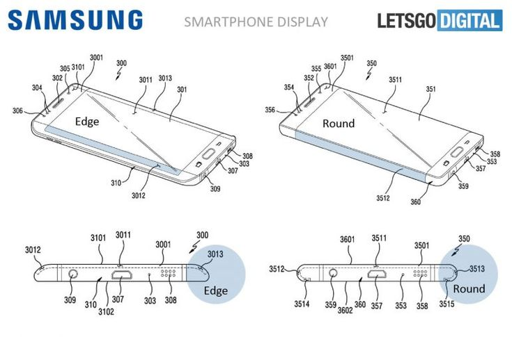 Samsung might be about to announce the Galaxy S9 and there is even talk of the company working on a new flip phone, but now a new leak has revealed the Korean firm is working on something far more radical.   Samsung looks set to challenge the iPhone X with a ground-breaking new bezel free...