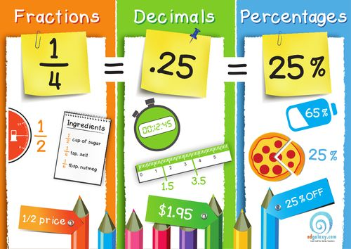 76 best images about Innovative Math Teaching ideas on Pinterest ...