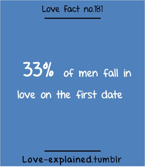 Random dating facts