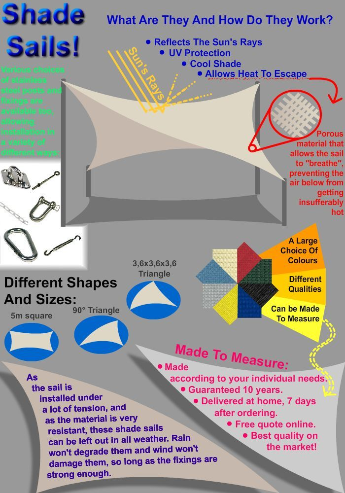 ***What Is A Shade Sail?*** A shade sail is a canvas tensioned between walls or posts creating a shadowed area that protects from the sun's harmful UV rays.  http://voiledombragefrance.fr/devis-triangulaire.php ! Enjoy!