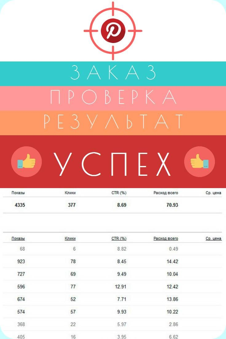 Настрою Яндекса Директ (Поиск   РСЯ) #promotion Ключевые слова для Яндекс Директа #context Описать тематику. Указать ссылку на ваш сайт. #kwork