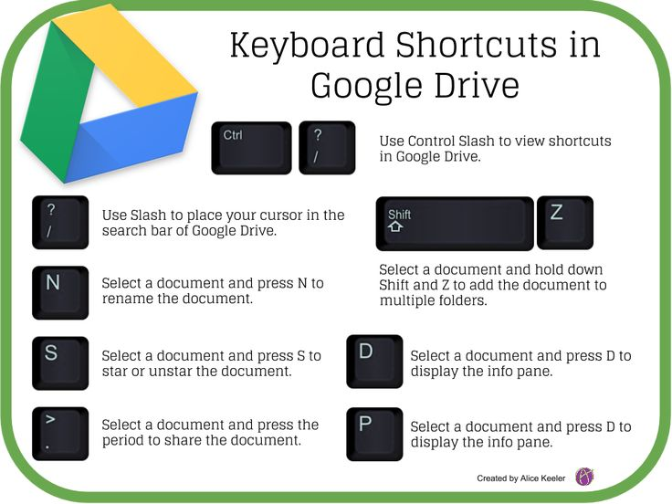 Google Drive Keyboard Shortcuts Alice Keeler