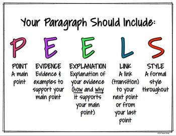 best paragraph and essay writing anchor charts images on  writing paragraphs common core peels anchor chart