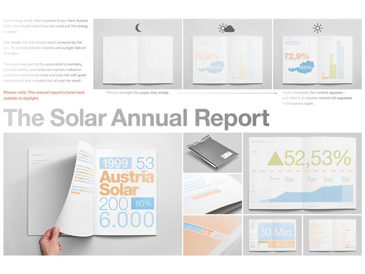 25 best In Print images on Pinterest Annual reports, Electrical - report cover page example