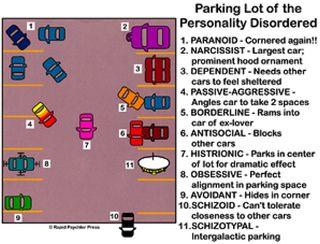 Hollywood Personality Disorders. #Psychological #Disorders #hawaiirehab www.hawaiiislandrecovery.com