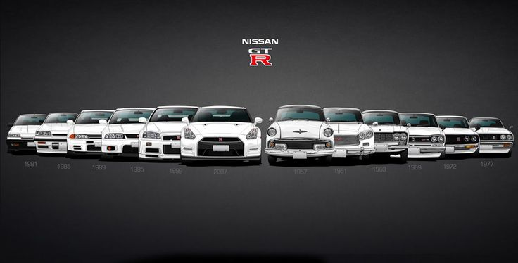 Nissan skyline and gtr history poster #10