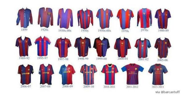 Barcelona shirts from 1899 until 2013