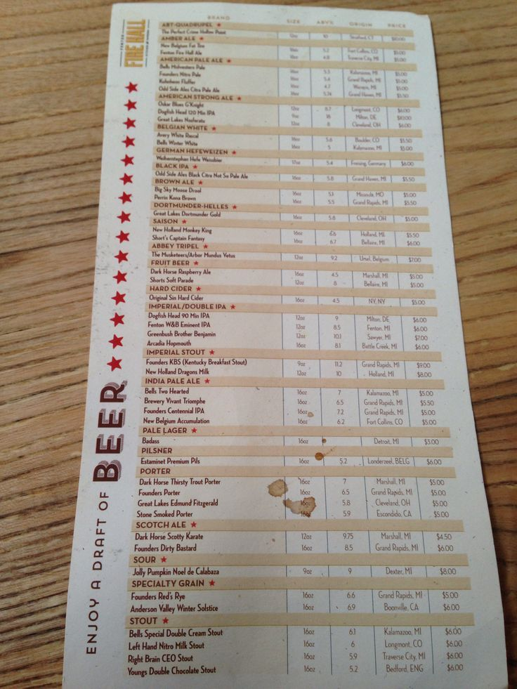 Fenton Fire Hall Draft Beer List  Restaurant Menus