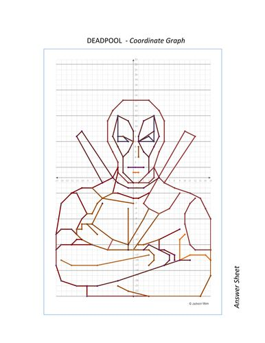 a5e34752bd467e96cd026f83a9130237 37 best images about coordinate graph pictures on pinterest on graphing coordinate plane worksheets