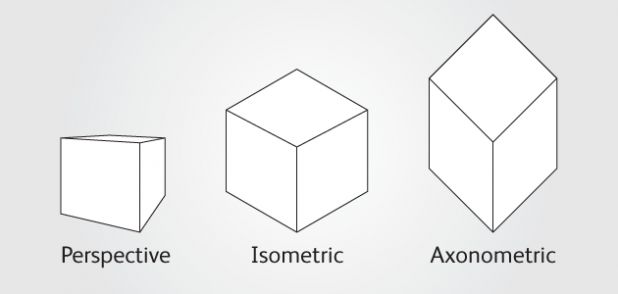 ISOMETRIC PROJECTION: A spatial illusion that occurs when lines receding on the diagonal remain parallel instead of converging toward a common vanishing point. Isometric projection makes shapes looks flat and unrealistic.
