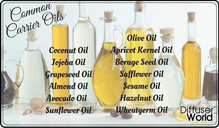 Common Carrier Oils