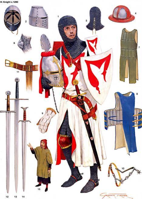 English Medieval Knight, 13th Century