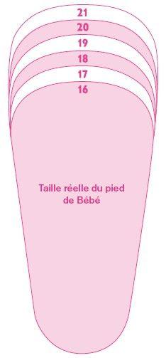 Pointure bebe/ baby Plus
