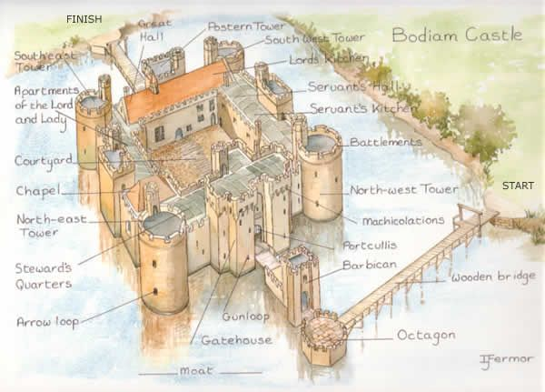 Bodiam Castle : Sussex England