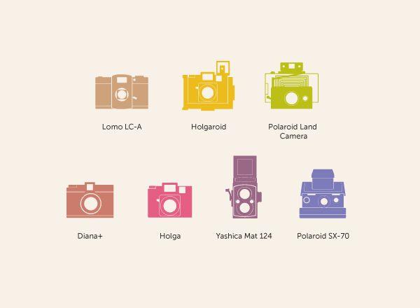 """""""vintage"""" cameras"""