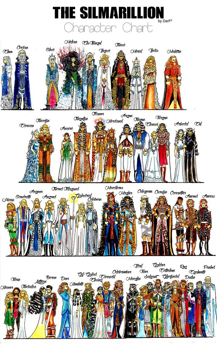 Silmarillion-character-chart-ok-v3 by deviant-yochianu: