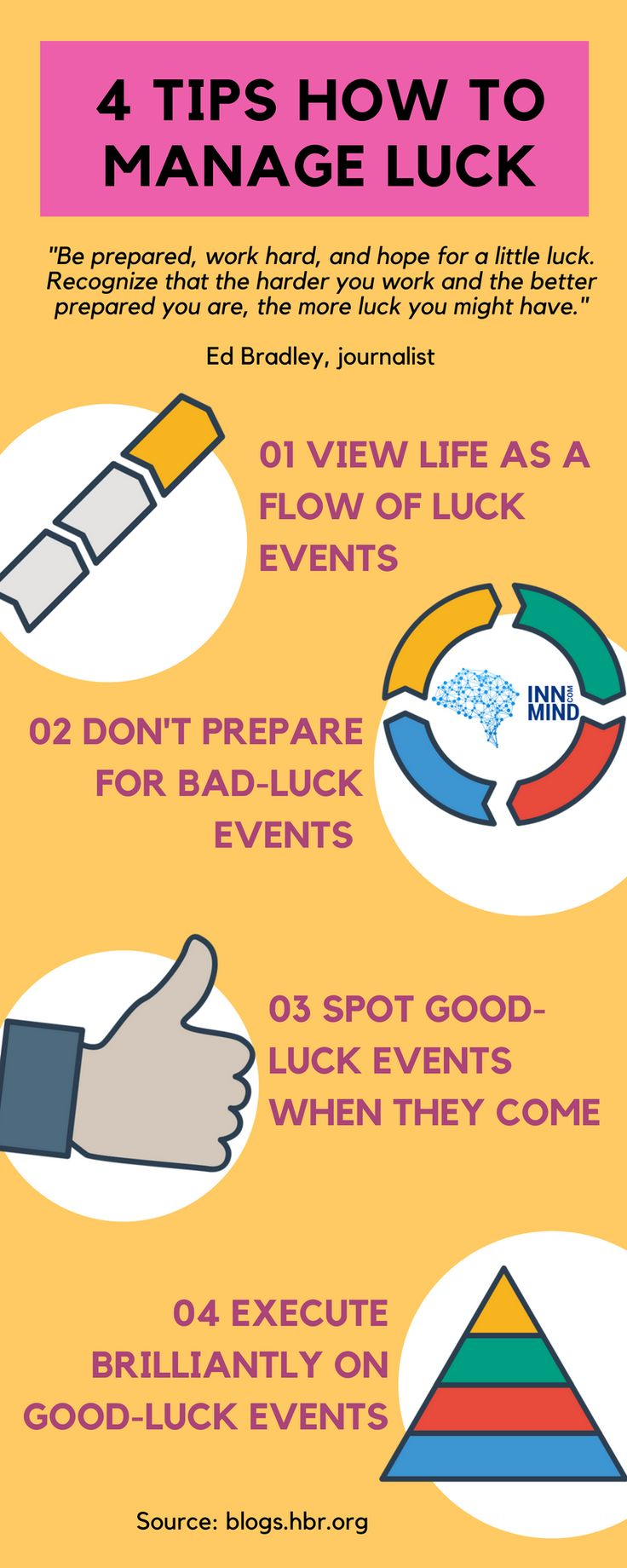4 tips to manage luck better | InnMind #luck #business #startup