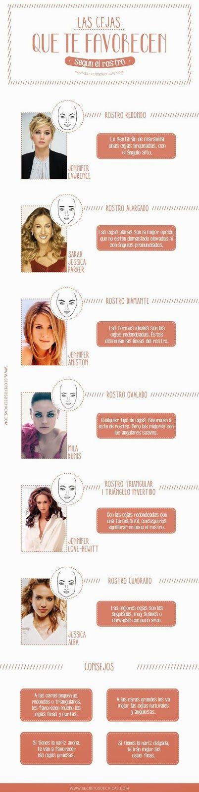 #Cejas segun la forma de tu rostro