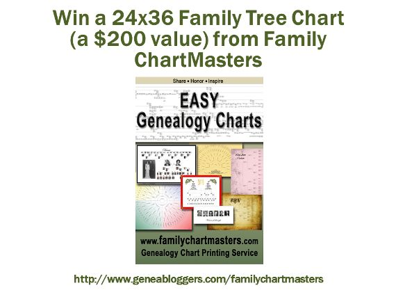 Best Genealogy Images On   Genealogy Family Tree