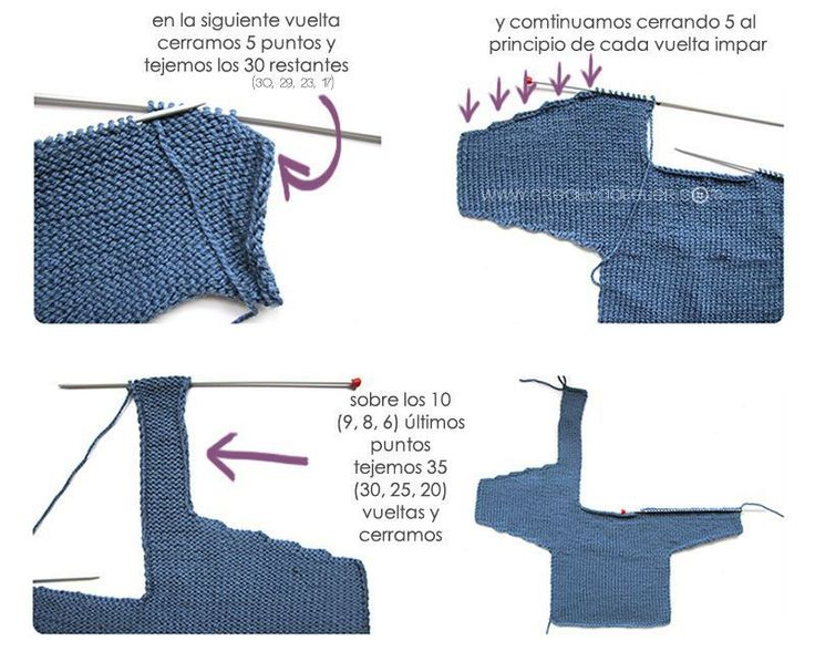 comment faire une veste de bébé à tricoter deux aiguilles - Etape par étape tutoriel et modèle gratuit