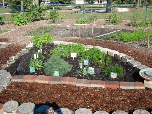 Herb Garden Design Ideas herb garden Cool Treatment Small Herb Garden 255659 Home Design Ideas