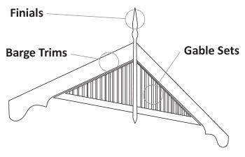 roof-description