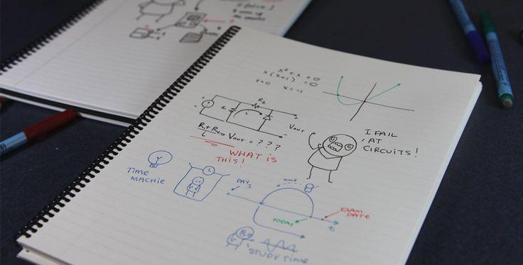 Wipebook – The Whiteboard Notebook